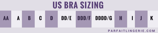 Find your perfect fit with our us to uk bra size conversion chart us bra size chart keyboard keysfo Image collections