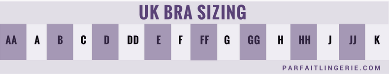 Find your perfect fit with our us to uk bra size conversion chart uk bra size chart greentooth Gallery